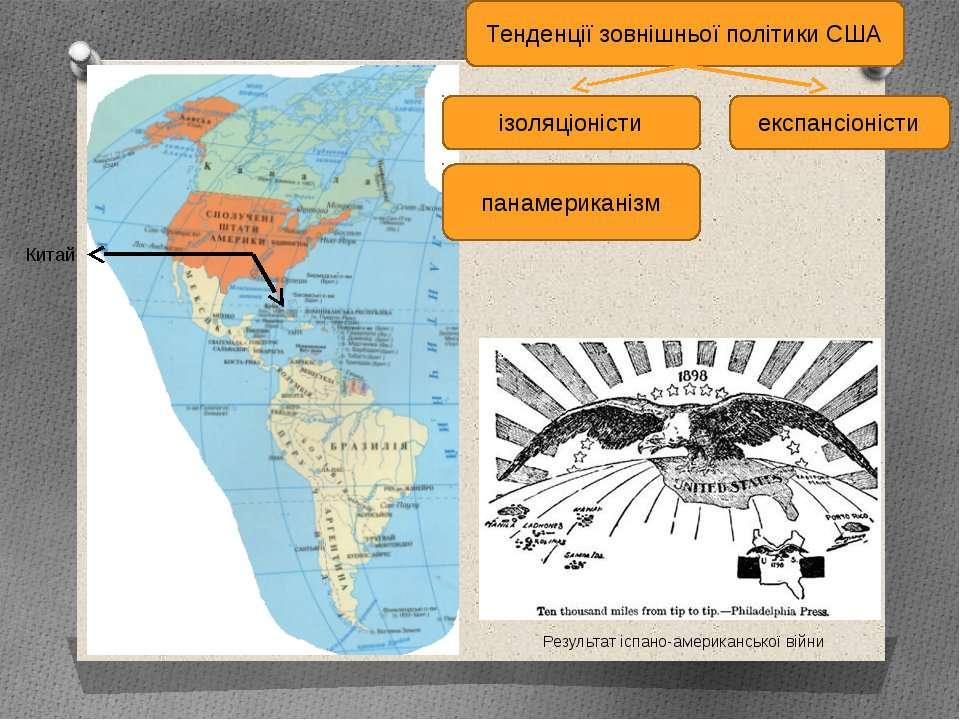 Результат іспано-американської війни Тенденції зовнішньої політики США ізоляц...