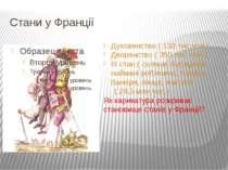 Стани у Франції Духовенство ( 130 тис.чол.) Дворянство ( 350 тис. чол.) ІІІ с...