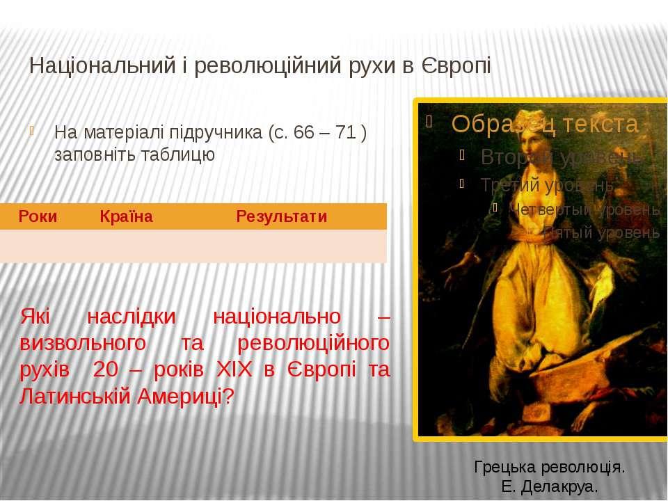 Національний і революційний рухи в Європі На матеріалі підручника (с. 66 – 71...