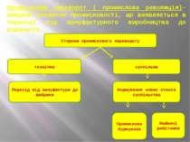 Промисловий переворот ( промислова революція)– швидкий розвиток промисловості...
