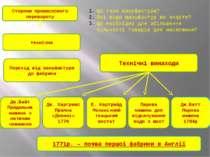 Сторони промислового перевороту технічна Перехід від мануфактури до фабрики Щ...