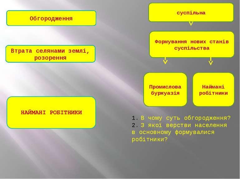 суспільна Формування нових станів суспільства Промислова буржуазія Наймані ро...
