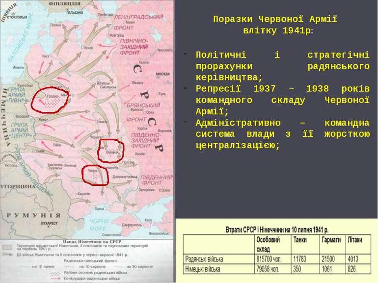 Поразки Червоної Армії влітку 1941р: Політичні і стратегічні прорахунки радян...