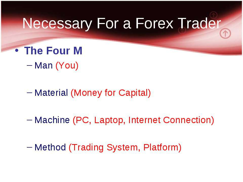 Necessary For a Forex Trader The Four M Man (You) Material (Money for Capital...