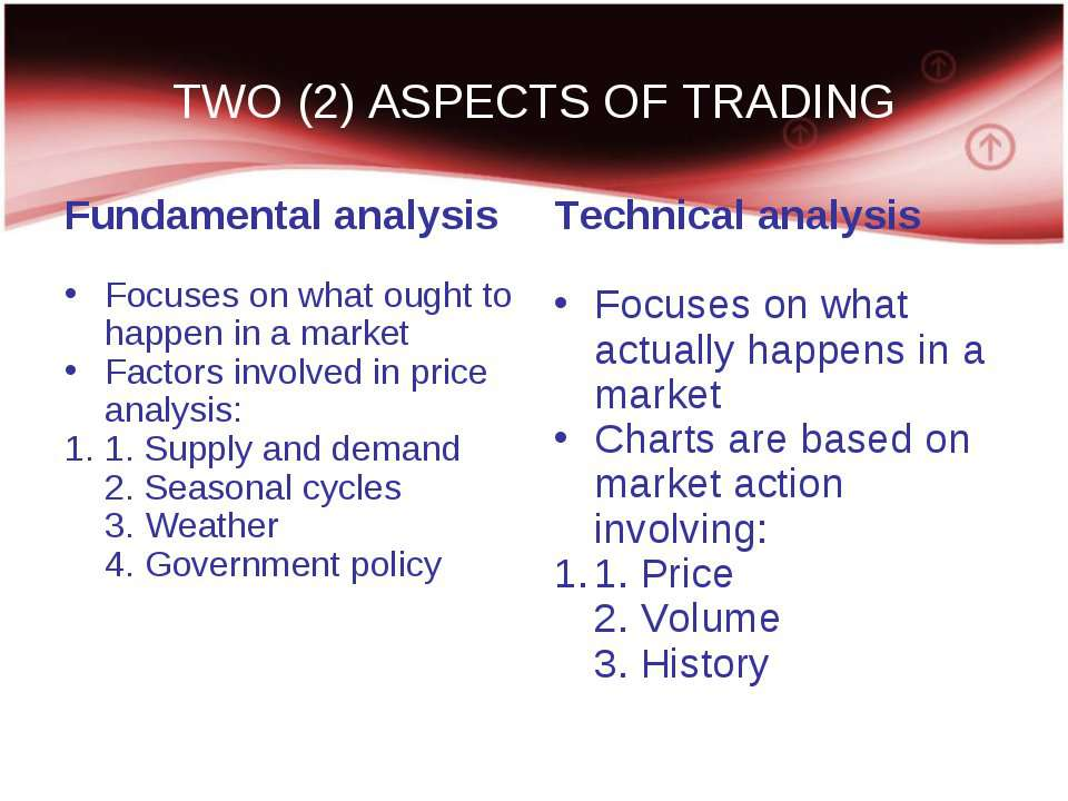 TWO (2) ASPECTS OF TRADING Fundamental analysis Focuses on what ought to happ...