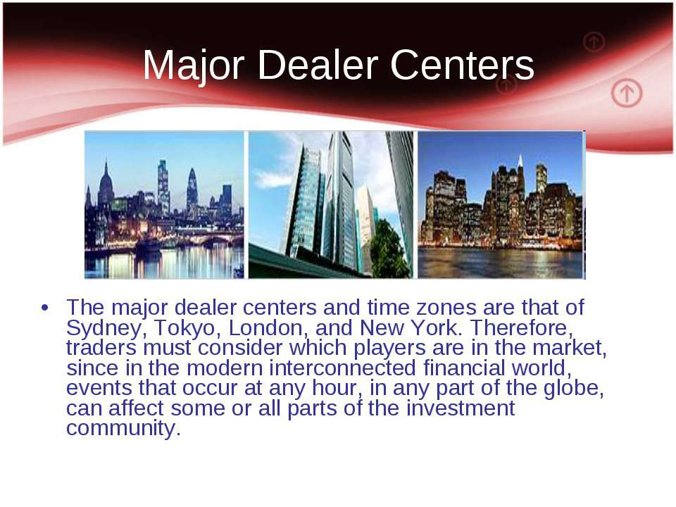 Major Dealer Centers The major dealer centers and time zones are that of Sydn...