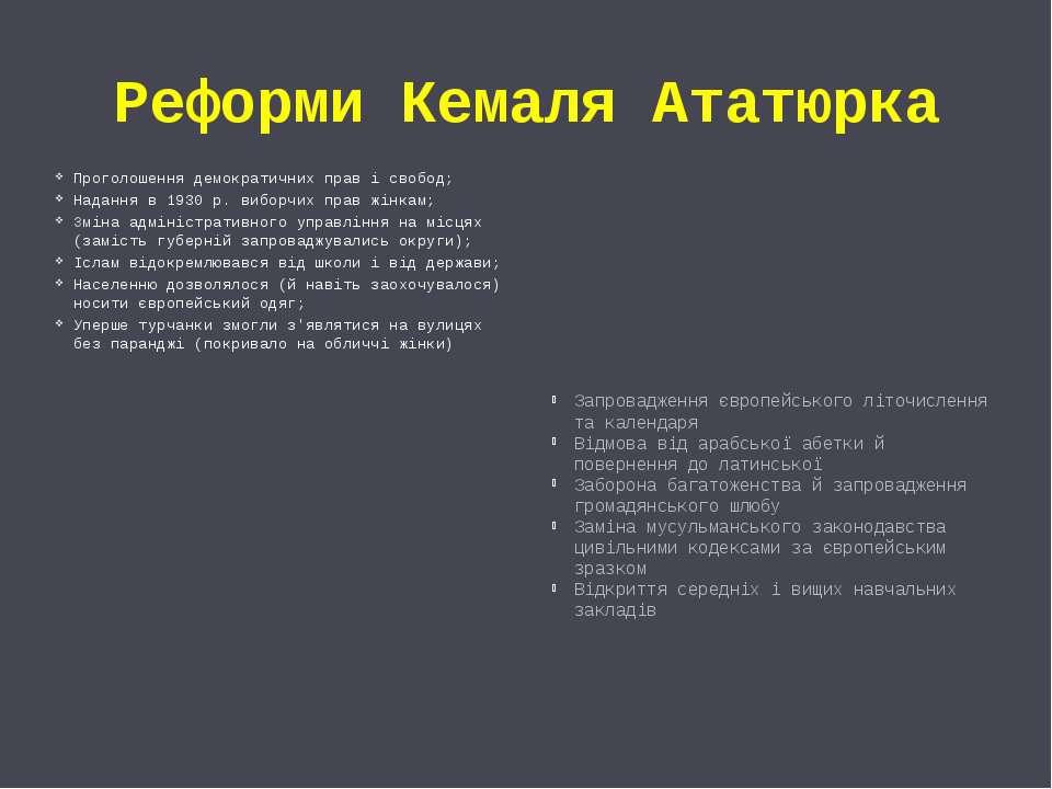 Реформи Кемаля Ататюрка Проголошення демократичних прав і свобод; Надання в 1...