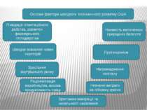 Основні фактори швидкого економічного розвитку США Ліквідація плантаційного р...