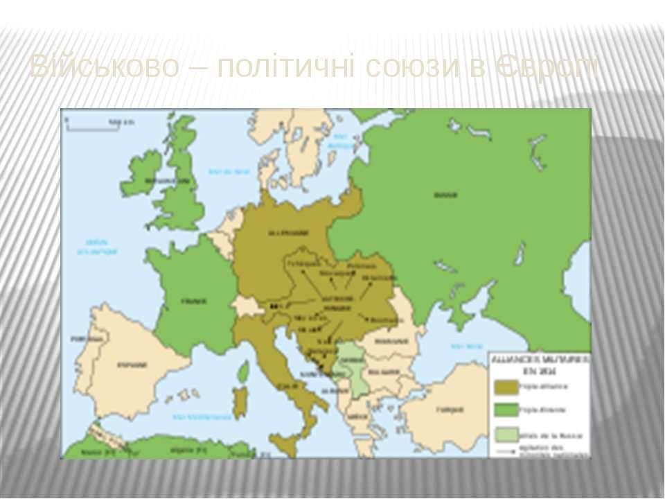 Військово – політичні союзи в Європі