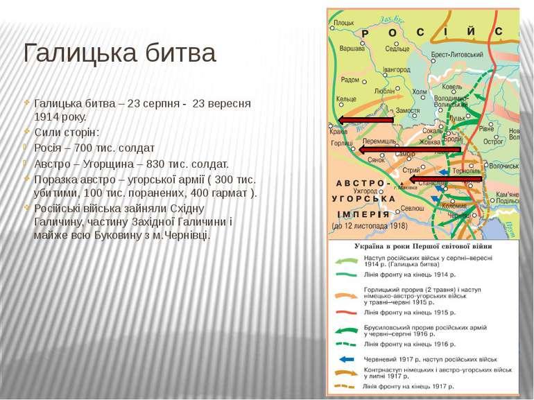 Галицька битва Галицька битва – 23 серпня - 23 вересня 1914 року. Сили сторін...