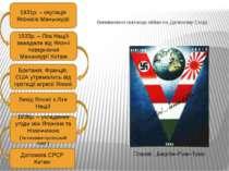 Виникнення вогнища війни на Далекому Сході. 1931р. – окупація Японією Маньчжу...