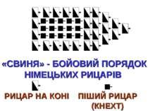 «СВИНЯ» - БОЙОВИЙ ПОРЯДОК НІМЕЦЬКИХ РИЦАРІВ РИЦАР НА КОНІ ПІШИЙ РИЦАР (КНЕХТ)