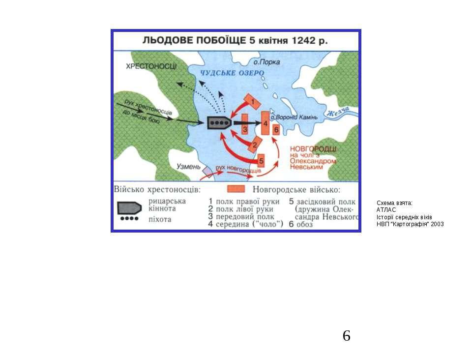 """Схема взята: АТЛАС Історії середніх віків НВП """"Картографія"""" 2003"""