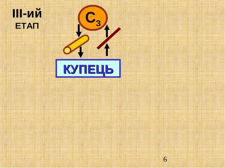 ІІІ-ий ЕТАП КУПЕЦЬ С3