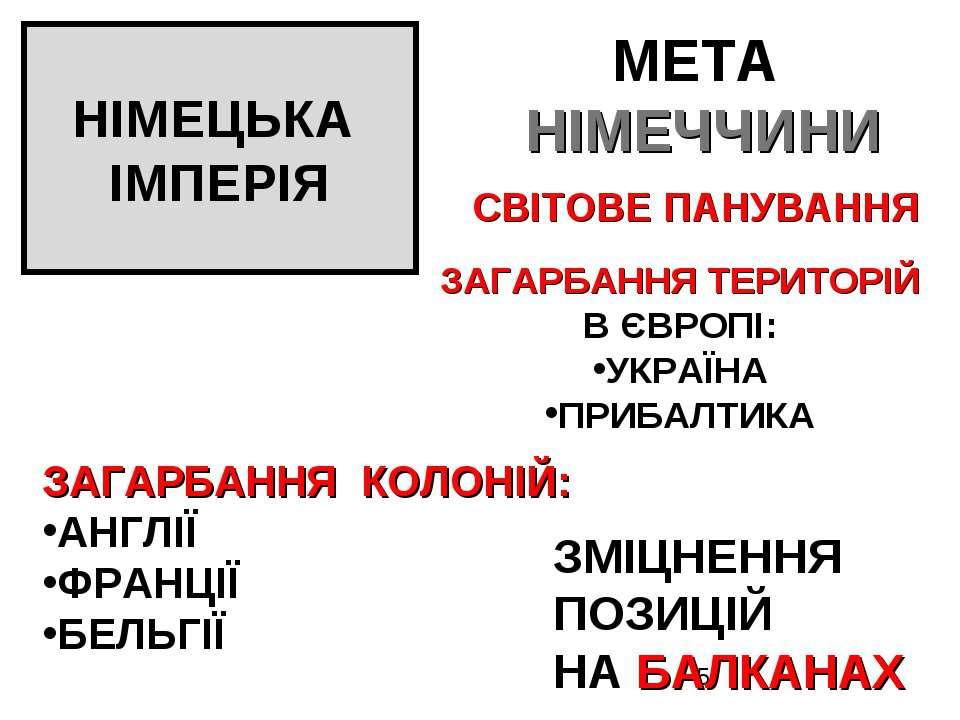 НІМЕЦЬКА ІМПЕРІЯ МЕТА НІМЕЧЧИНИ СВІТОВЕ ПАНУВАННЯ ЗАГАРБАННЯ ТЕРИТОРІЙ В ЄВРО...
