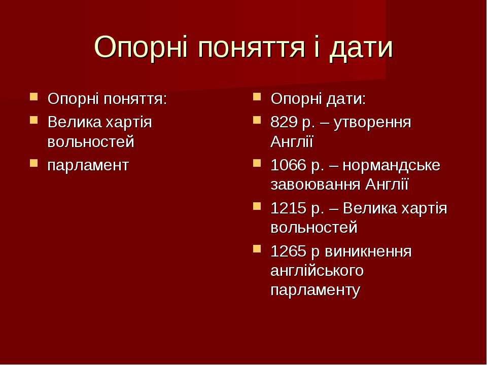 Опорні поняття і дати Опорні поняття: Велика хартія вольностей парламент Опор...