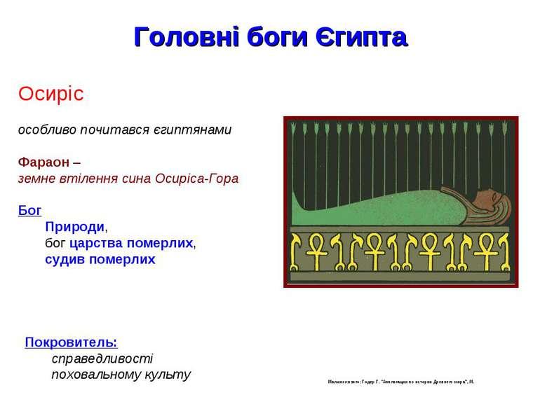 Головні боги Єгипта Осиріс особливо почитався єгиптянами Фараон – земне втіле...