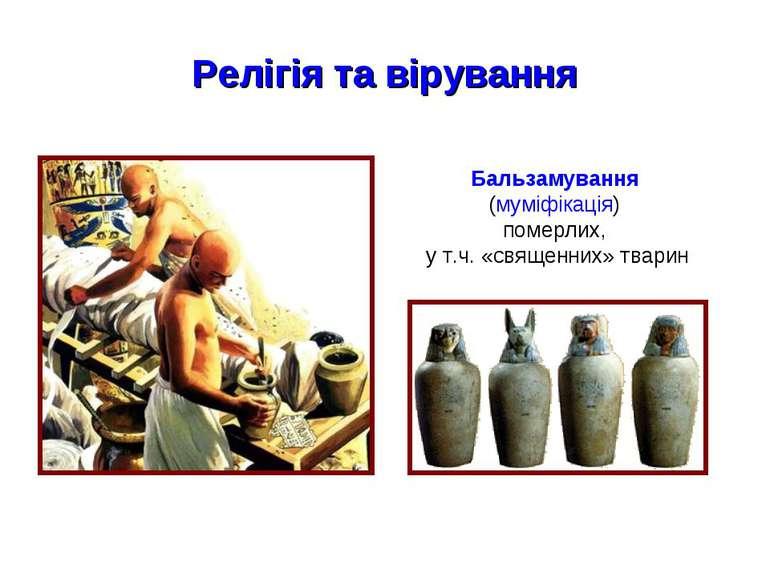 Релігія та вірування Бальзамування (муміфікація) померлих, у т.ч. «священних»...