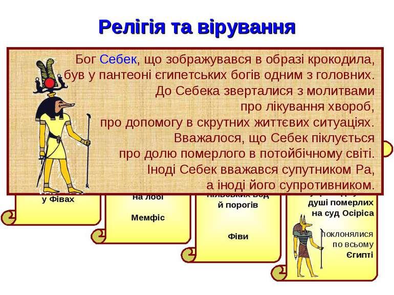 Релігія та вірування У кожній місцевості була своя священна тварина, якій пок...