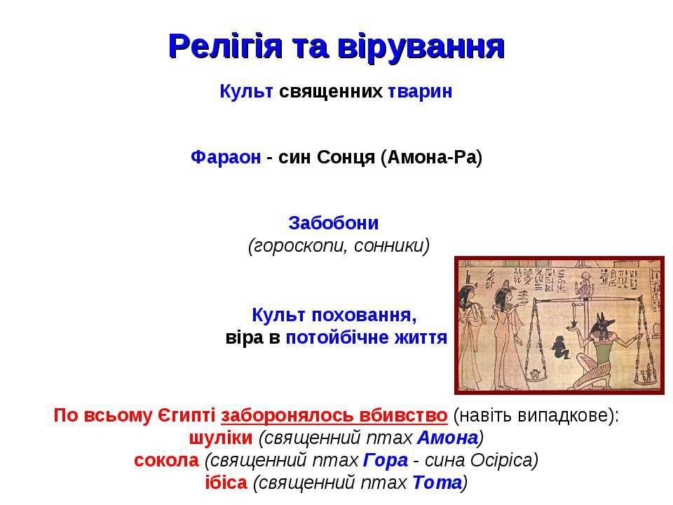 Релігія та вірування Культ священних тварин Фараон - син Сонця (Амона-Ра) Заб...