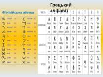 Фінікійська абетка Грецький алфавіт