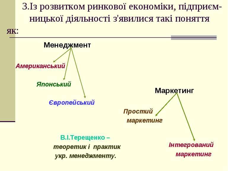 3.Із розвитком ринкової економіки, підприєм- ницької діяльності з'явилися так...