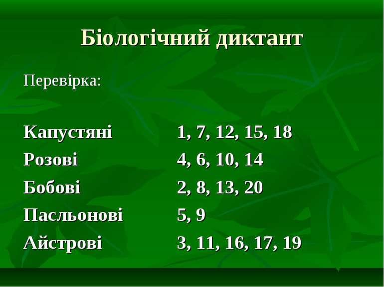 Біологічний диктант Перевірка: Капустяні 1, 7, 12, 15, 18 Розові 4, 6, 10, 14...
