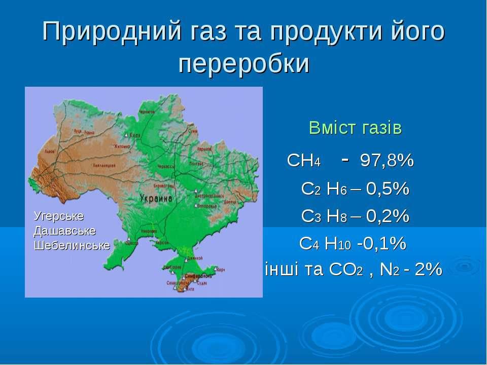 Природний газ та продукти його переробки Вміст газів СН4 - 97,8% С2 Н6 – 0,5%...