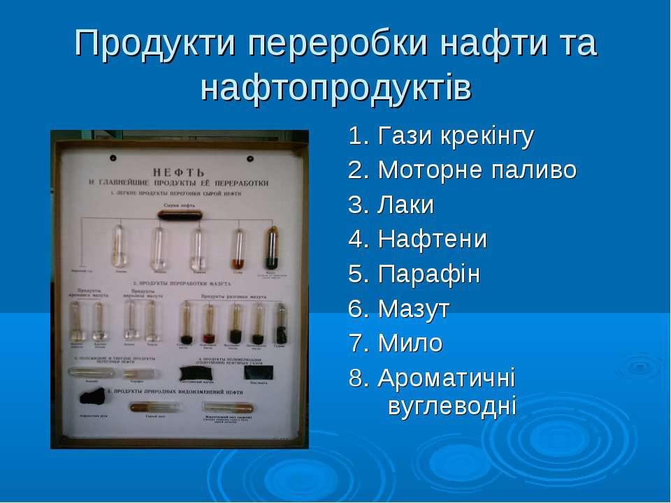 Продукти переробки нафти та нафтопродуктів 1. Гази крекінгу 2. Моторне паливо...