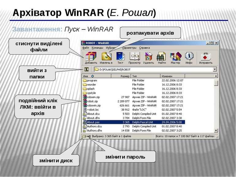 Архіватор WinRAR (Е. Рошал) Завантаження: Пуск – WinRAR стиснути виділені фай...