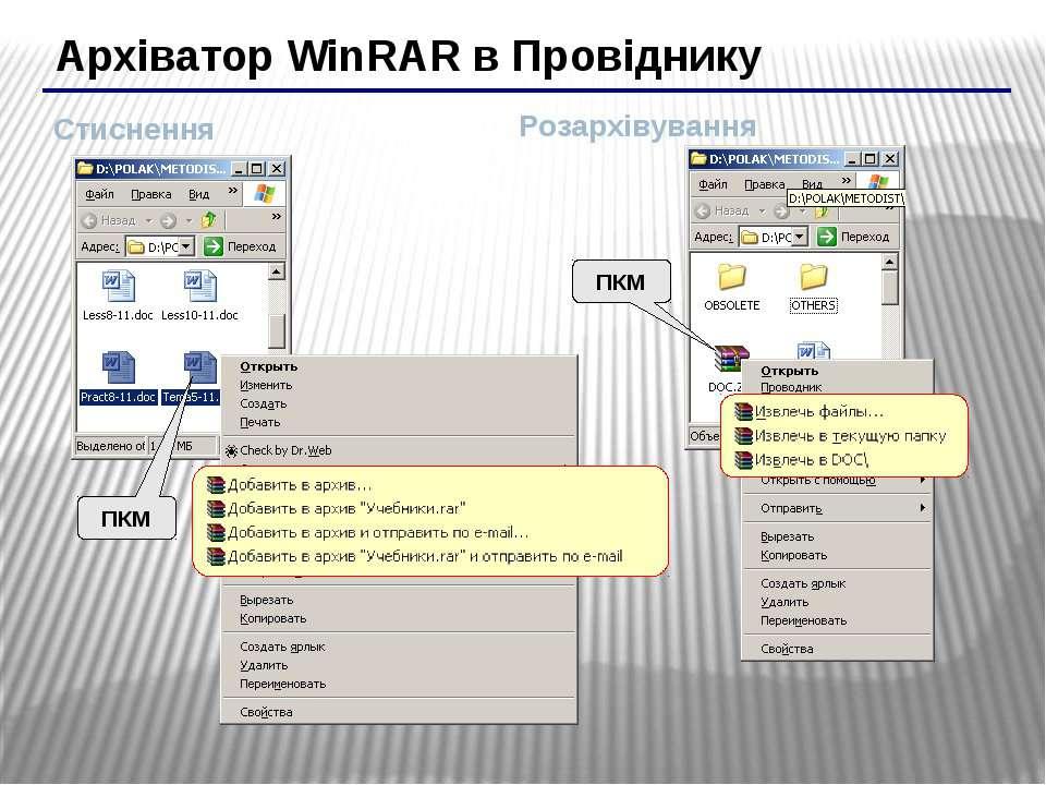Архіватор WinRAR в Провіднику Стиснення Розархівування ПКМ ПКМ