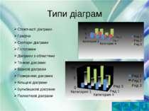 Підтипи секторних діаграм Плоска секторна та об'ємна секторна діаграма Вторин...
