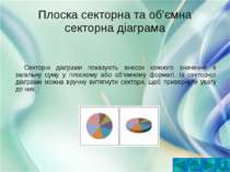 Плоска секторна та об'ємна секторна діаграмаСекторні діаграми показують внесо...