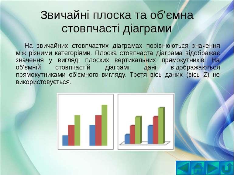 Біржова діаграма із трьома значеннями (найвищий, найнижчий, кінцевий курси) Б...