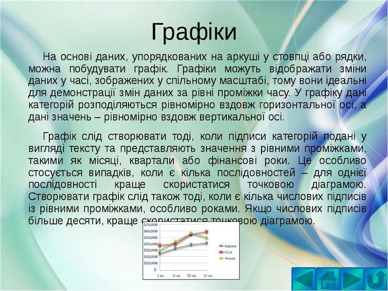 ГрафікиНа основі даних, упорядкованих на аркуші у стовпці або рядки, можна по...