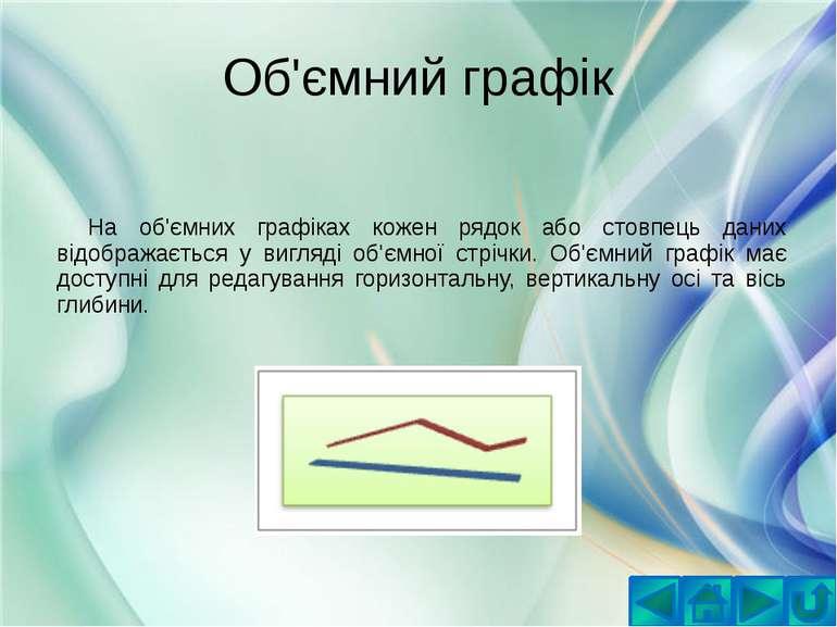 Об'ємний графікНа об'ємних графіках кожен рядок або стовпець даних відображає...