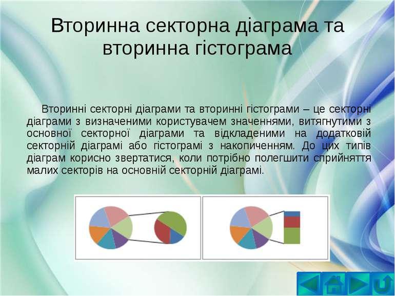 Вторинна секторна діаграма та вторинна гістограмаВторинні секторні діаграми т...