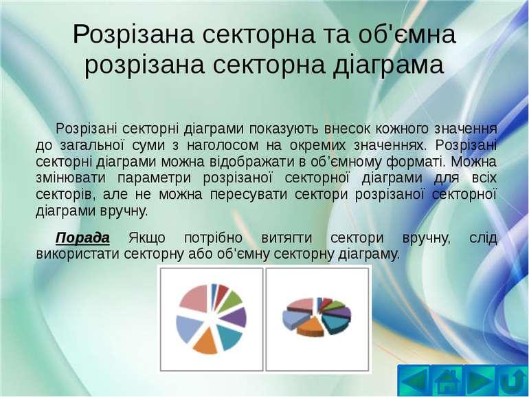 Розрізана секторна та об'ємна розрізана секторна діаграмаРозрізані секторні д...