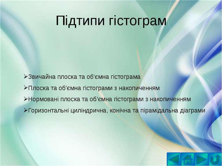 Підтипи гістограмЗвичайна плоска та об'ємна гістограмаПлоска та об'ємна гісто...