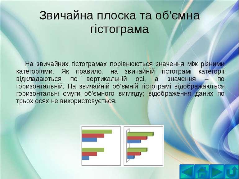 Звичайна плоска та об'ємна гістограмаНа звичайних гістограмах порівнюються зн...