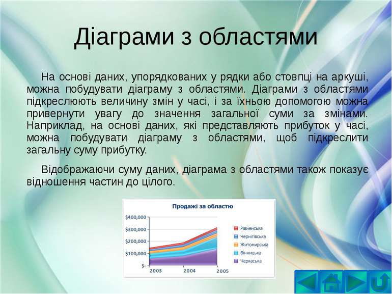 Діаграми з областямиНа основі даних, упорядкованих у рядки або стовпці на арк...