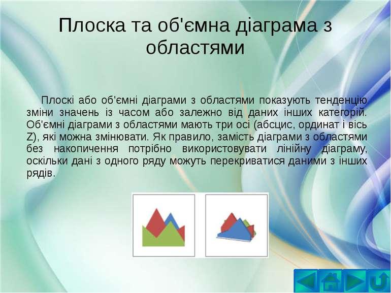 Плоска та об'ємна діаграма з областямиПлоскі або об'ємні діаграми з областями...