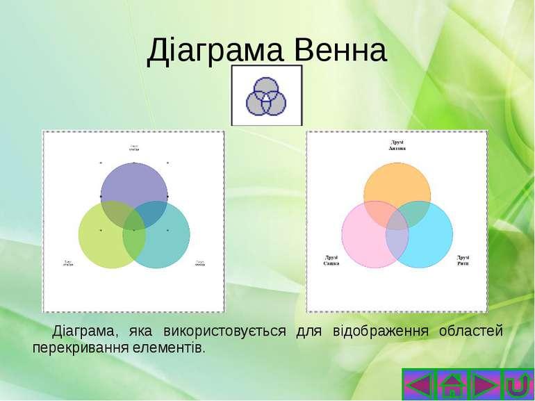 Каркасна контурна діаграма Каркасні контурні діаграми – це також поверхневі д...