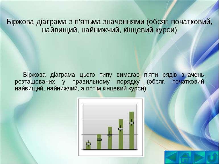 Біржова діаграма з п'ятьма значеннями (обсяг, початковий, найвищий, найнижчий...