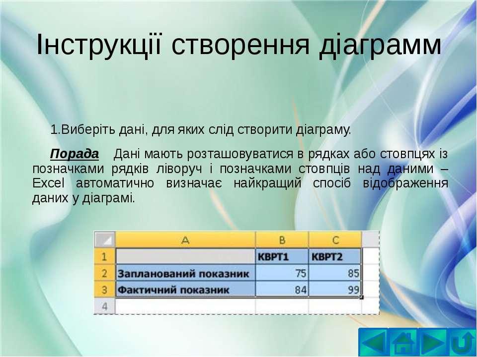 Нормований графік із накопиченням і нормований графік із накопиченням і марке...