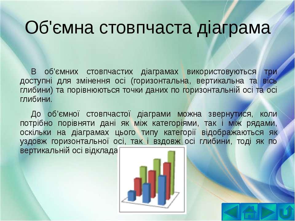 Об'ємна стовпчаста діаграмаВ об'ємних стовпчастих діаграмах використовуються ...