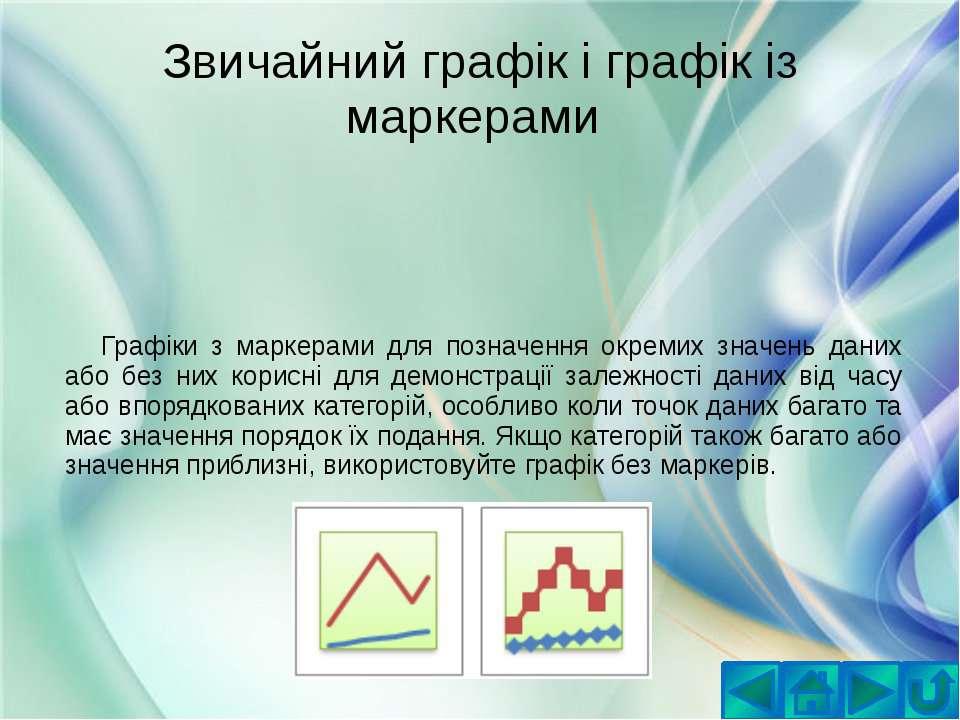 Звичайний графік і графік із маркерами Графіки з маркерами для позначення окр...