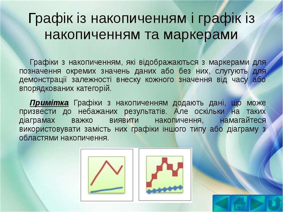 Графік із накопиченням і графік із накопиченням та маркерамиГрафіки з накопич...