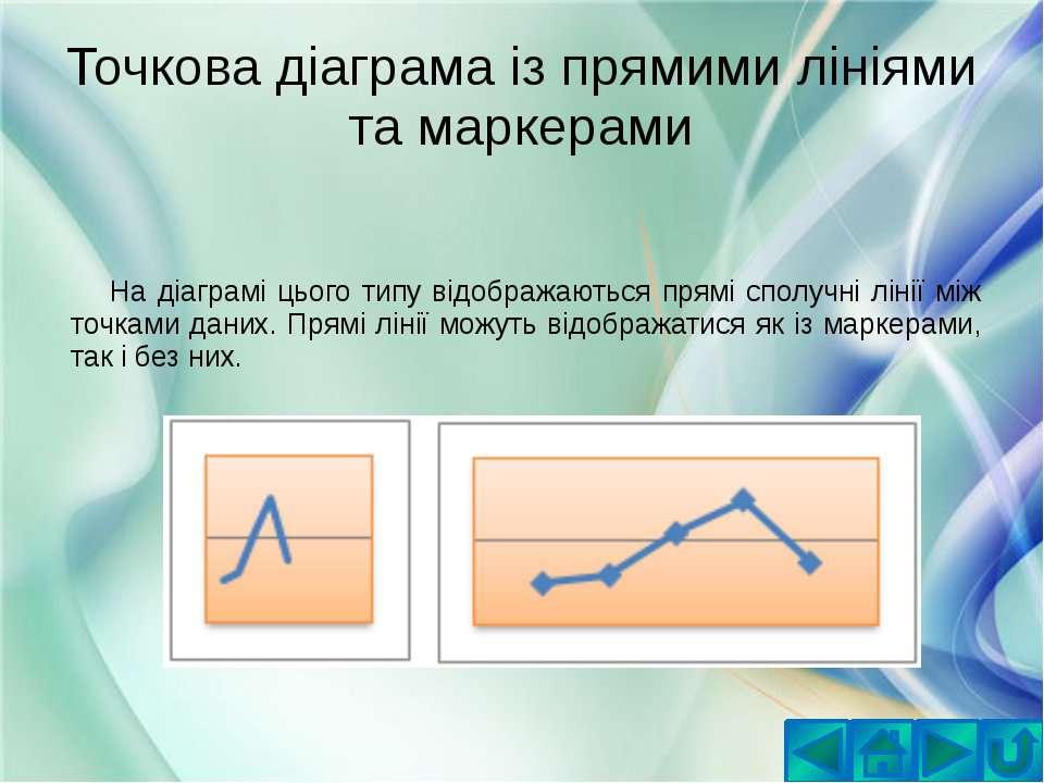 Точкова діаграма із прямими лініями та маркерамиНа діаграмі цього типу відобр...