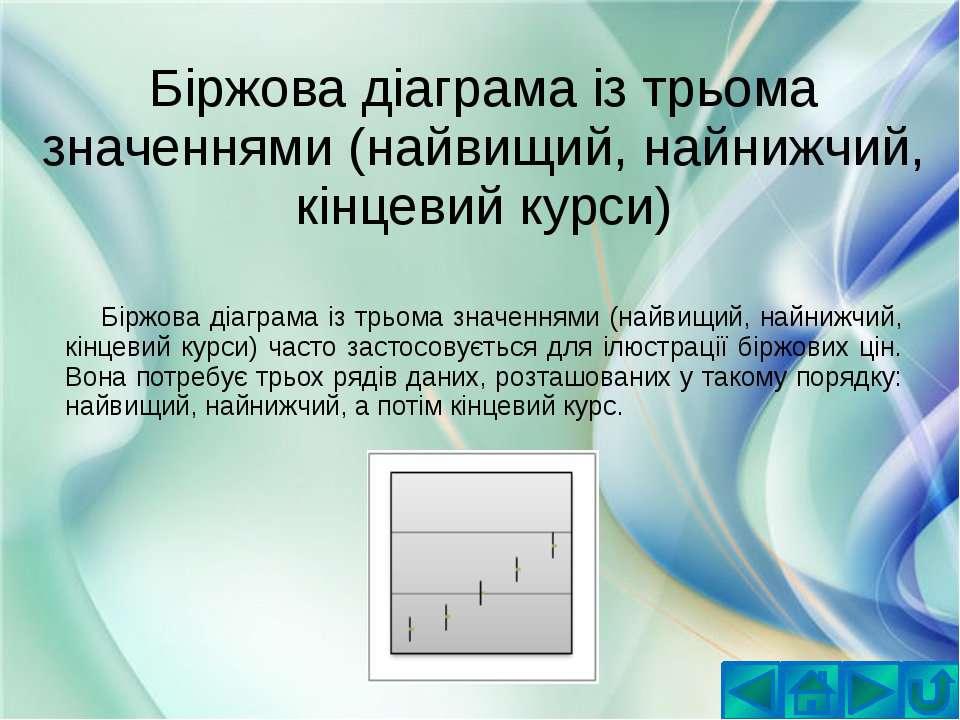 Біржова діаграма із трьома значеннями (найвищий, найнижчий, кінцевий курси)Бі...